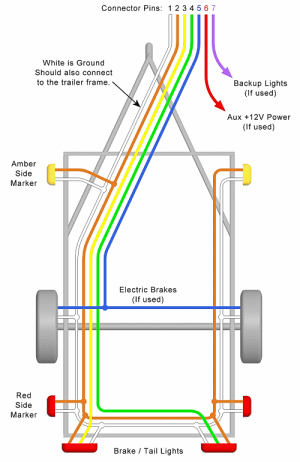 Trailer Wiring Diagrams for Single Axle Trailers and