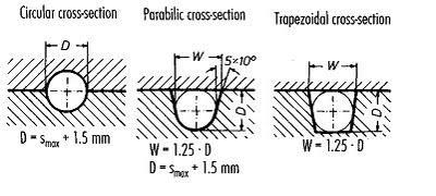 plastic injection molding runner system - Mechanicalengblog