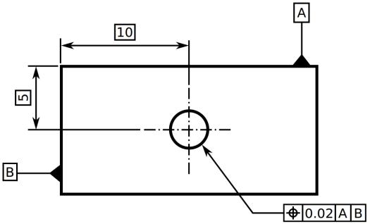 ASME Y 14.5 GD&T Standard