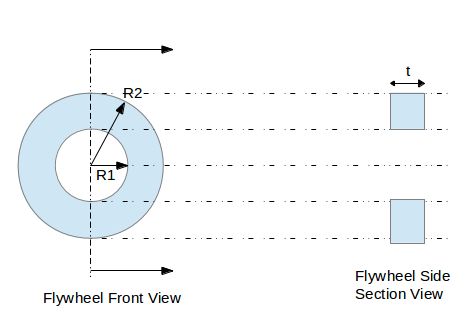 Flywheel Design Critical Dimensions