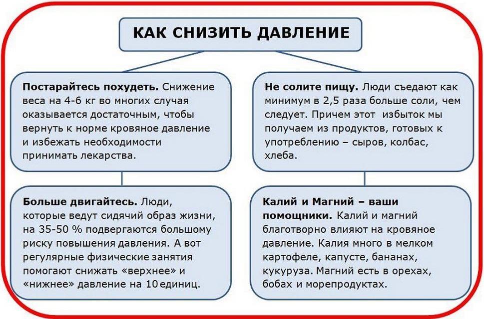 adj.hipertenzijos vaistai)