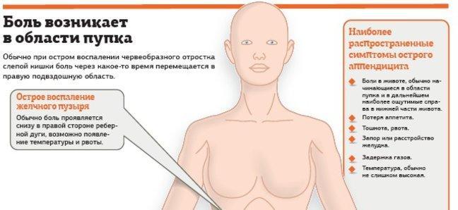 A Prostatitis Kezelési Fórum időtartama Fejfájás prosztatarákkal
