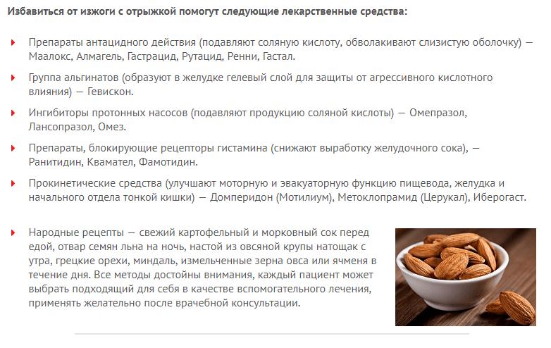 Диета при изжоге рецепты блюд
