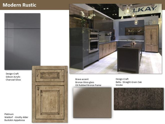 Medallion KBIS 2017 Modern Rustic Style Board