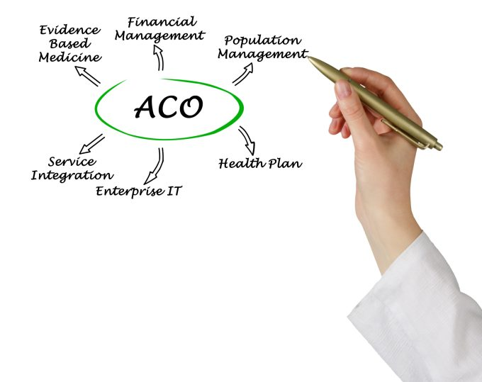 Cms Next Generation Aco Model To End This Year Medcity News
