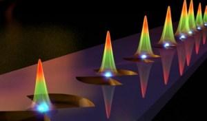 New Light: Photonic