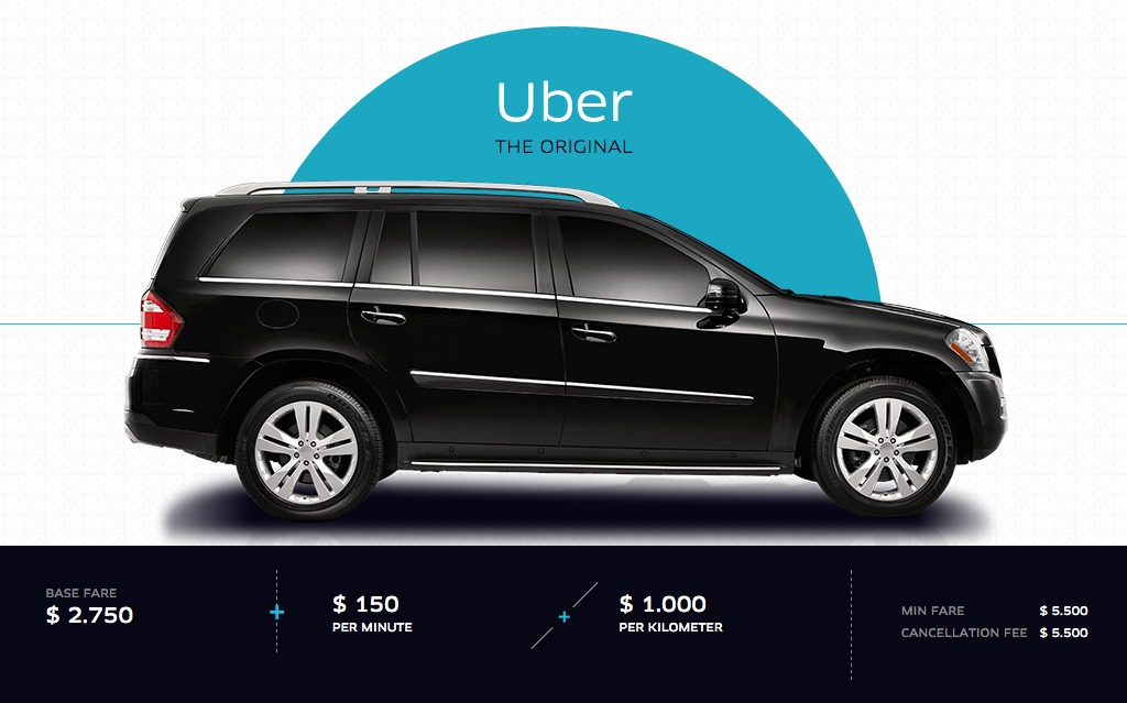 Medellín Uber rates