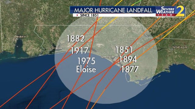 HURRICANE MICHAEL Category 4 Has Never Made Landfall On