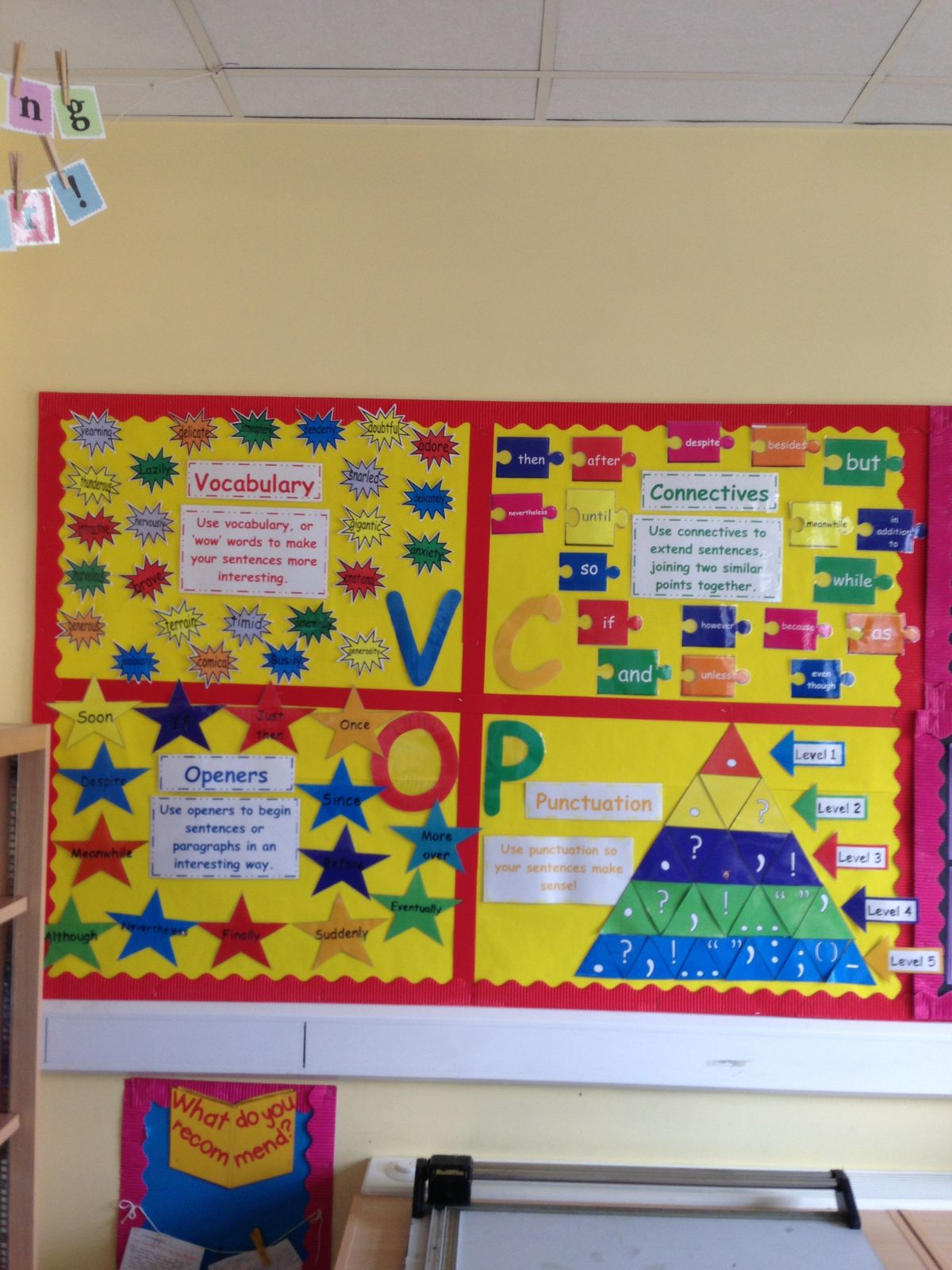 Ideas About Ks2 Display