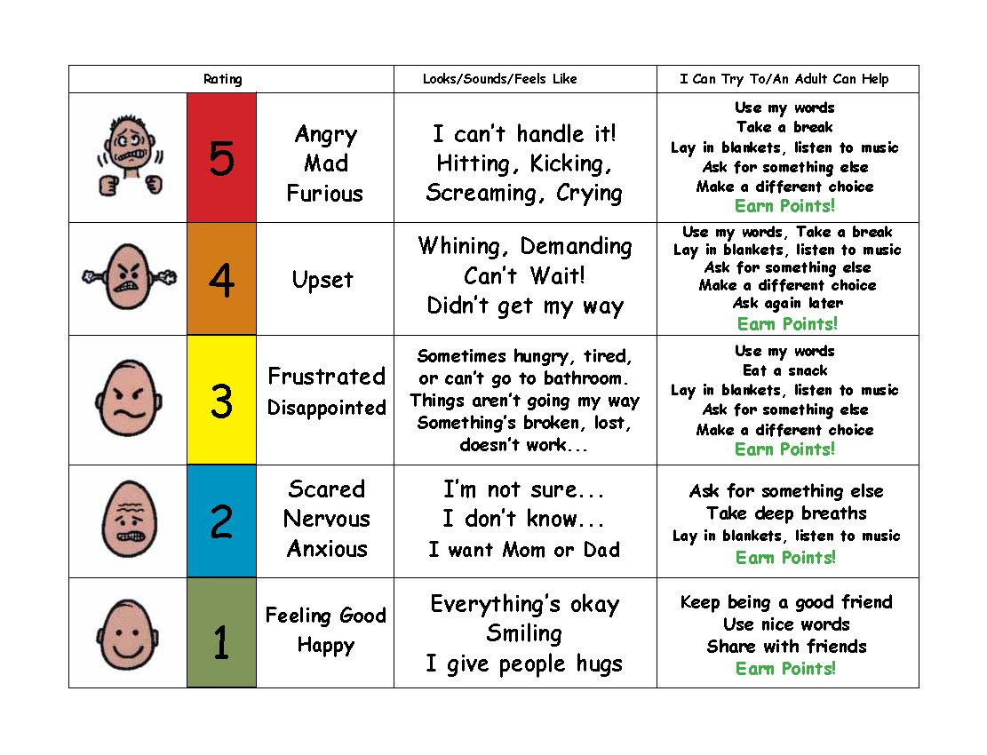 Zones Of Regulation Search And