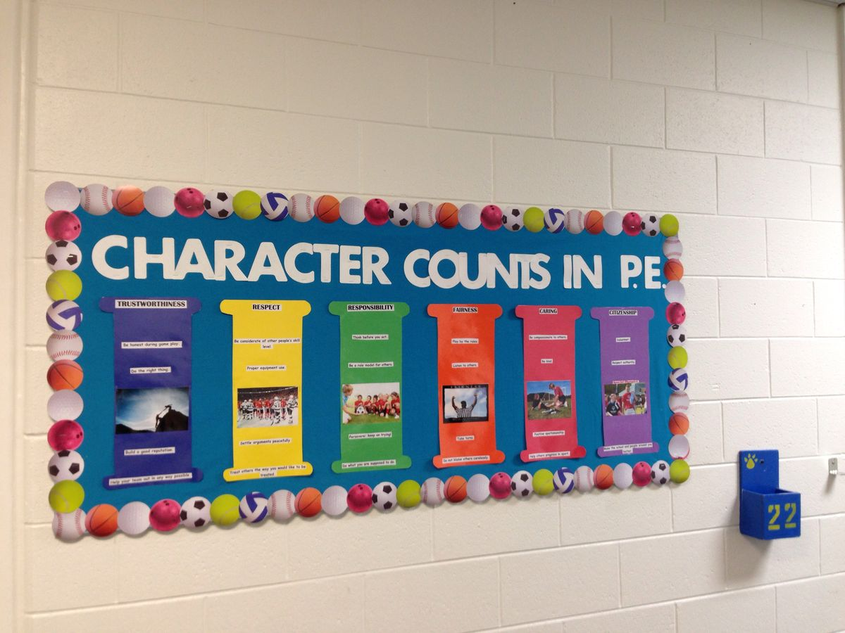 Ideas About Character Counts