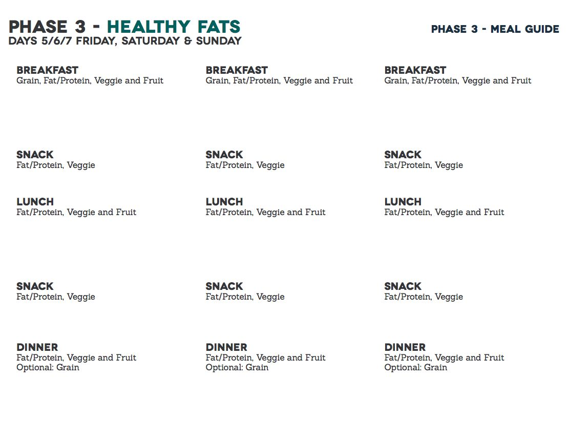 Meal Planning Worksheet Phase 1