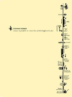 by stephan faerber via behance design branding
