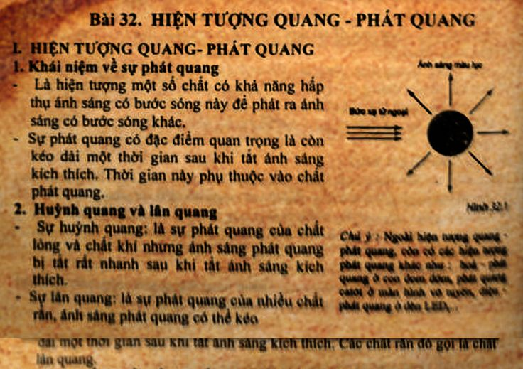 VL12C6B32-Hien-tuong-quang---phat-quang_01