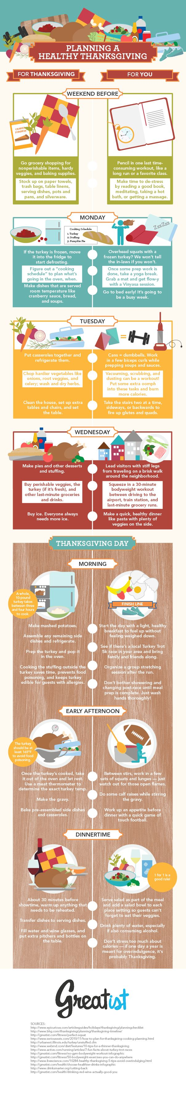 The Ultimate Guide to Planning a Healthy Thanksgiving -- this is a lifesaver!!! Must-read.