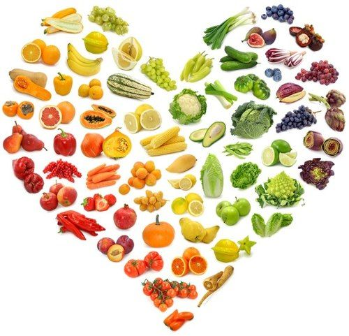 Health Benefits of having colours in your diet-- trueactivist-- very helpful list of beneficial foods