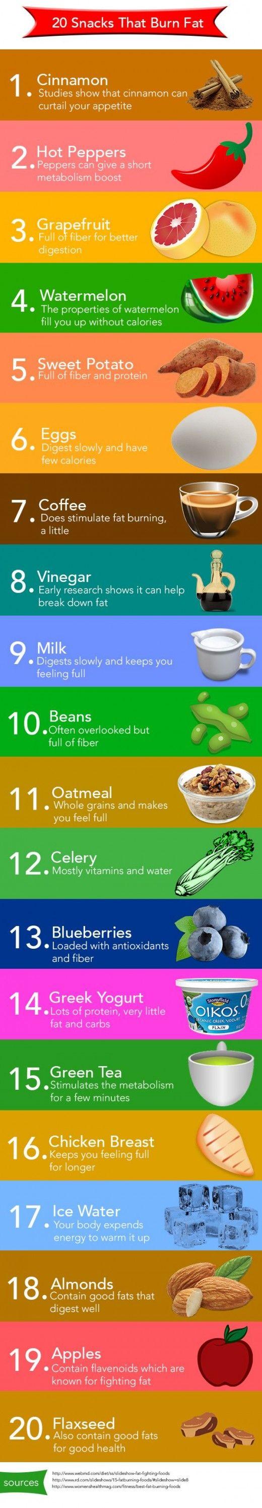 20 fat burning snacks