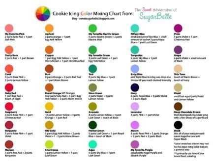 color mixing icing chart edible crafts craftgossip com