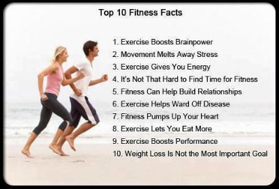 Top 10 Fitness Facts!