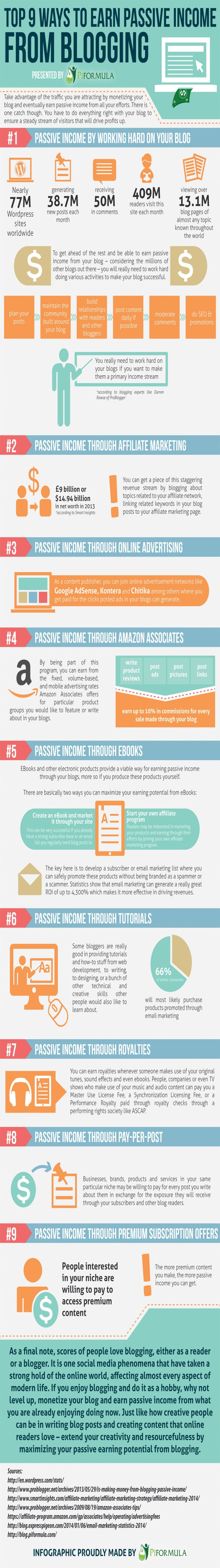 Top 9 Ways to Earn Passive #Income from #Blogging