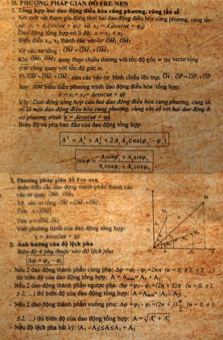 VL12C1B5-Tong-hop-hai-dao-dong-dieu-hoa-cung-phuong-cung-tan-so_02