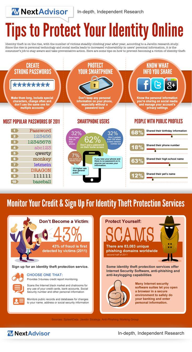 Consejos para proteger tu identidad en internet