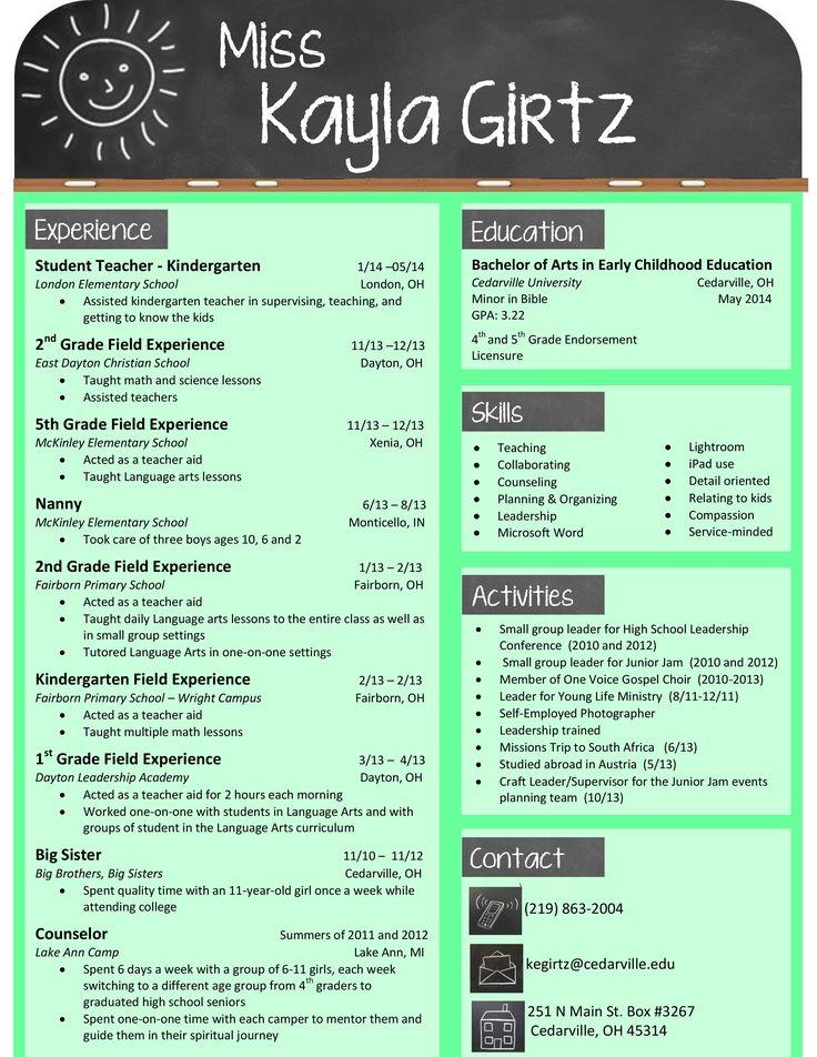 Nursing tutor sample resume