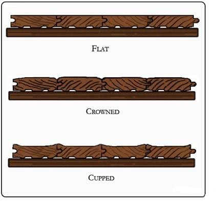 Moisture Problems In Wood Flooring Textures Nashville