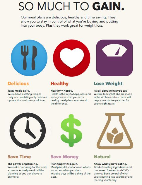 Get healthy, save money, and lose weight. heck ya!