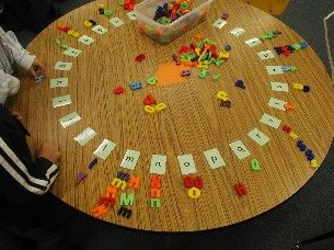 "Found  a great idea for intervention block this morning except I""m going to use picture cards for the children to match the beginning sound to around the table :)"