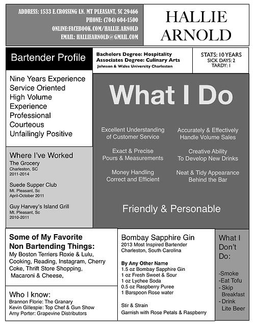Bartending Cv Samples. Server Bartender Resume Samples Visualcv