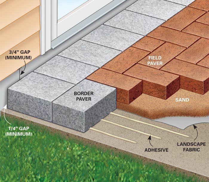 Patio Deck Floor Covering Deck Patio Cover Genesis Enterprises