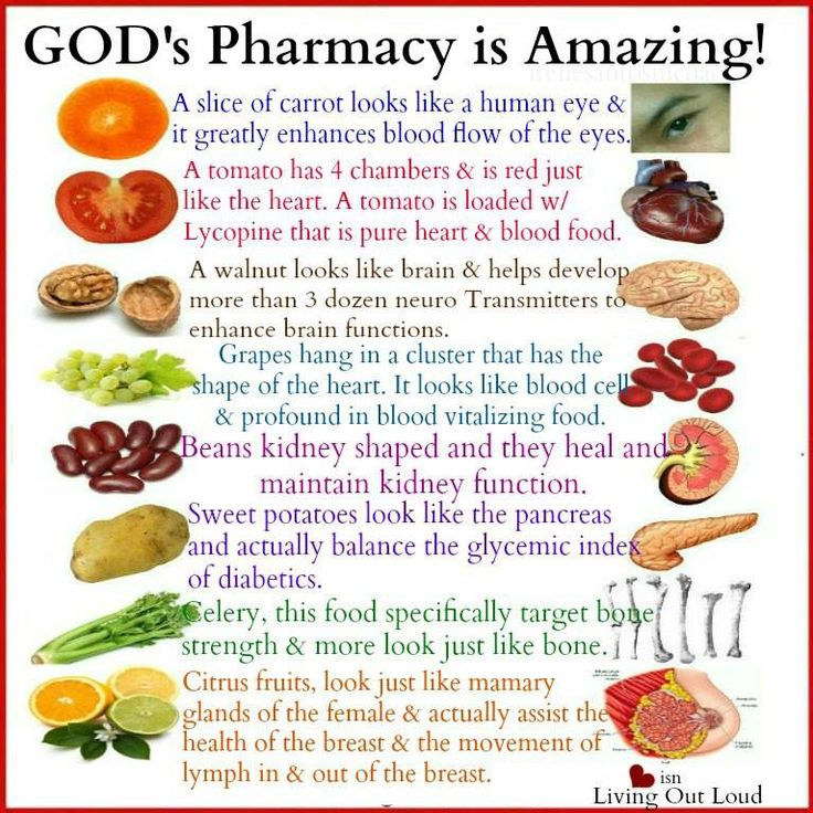 Bible Verses for Hard Times | Christian Wallpapers: God's Pharmacy Natural Healing Remedies