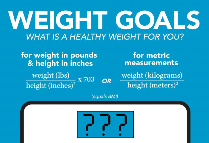 Weight Goals: What Is a Healthy Weight for You?