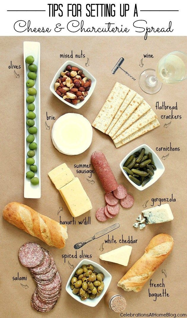 Entertain with the perfect appetizer spread! Cheese & Charcuterie Party — Celebrations at Home