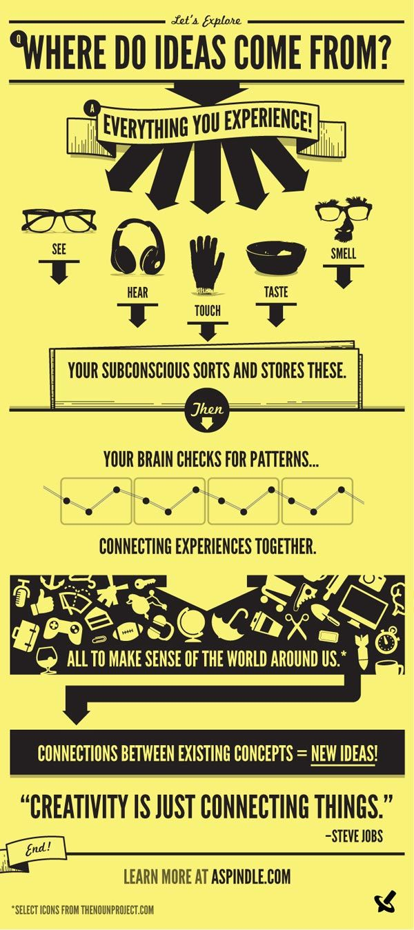Ideas #interesting #infographics #charts #Social #Media #Interesting #Infographic #Graphics