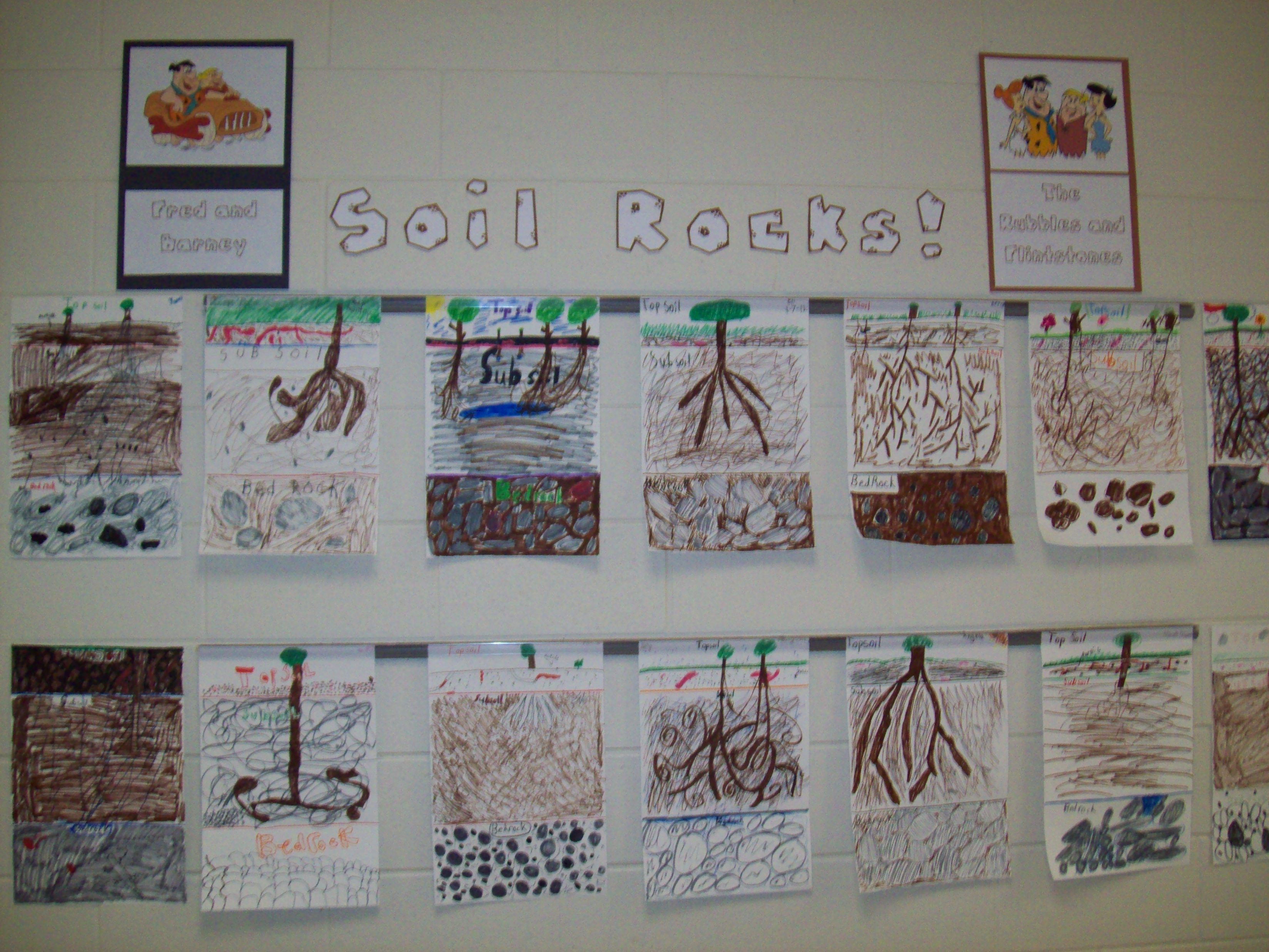 Poster On The 3 Layers Of Soil