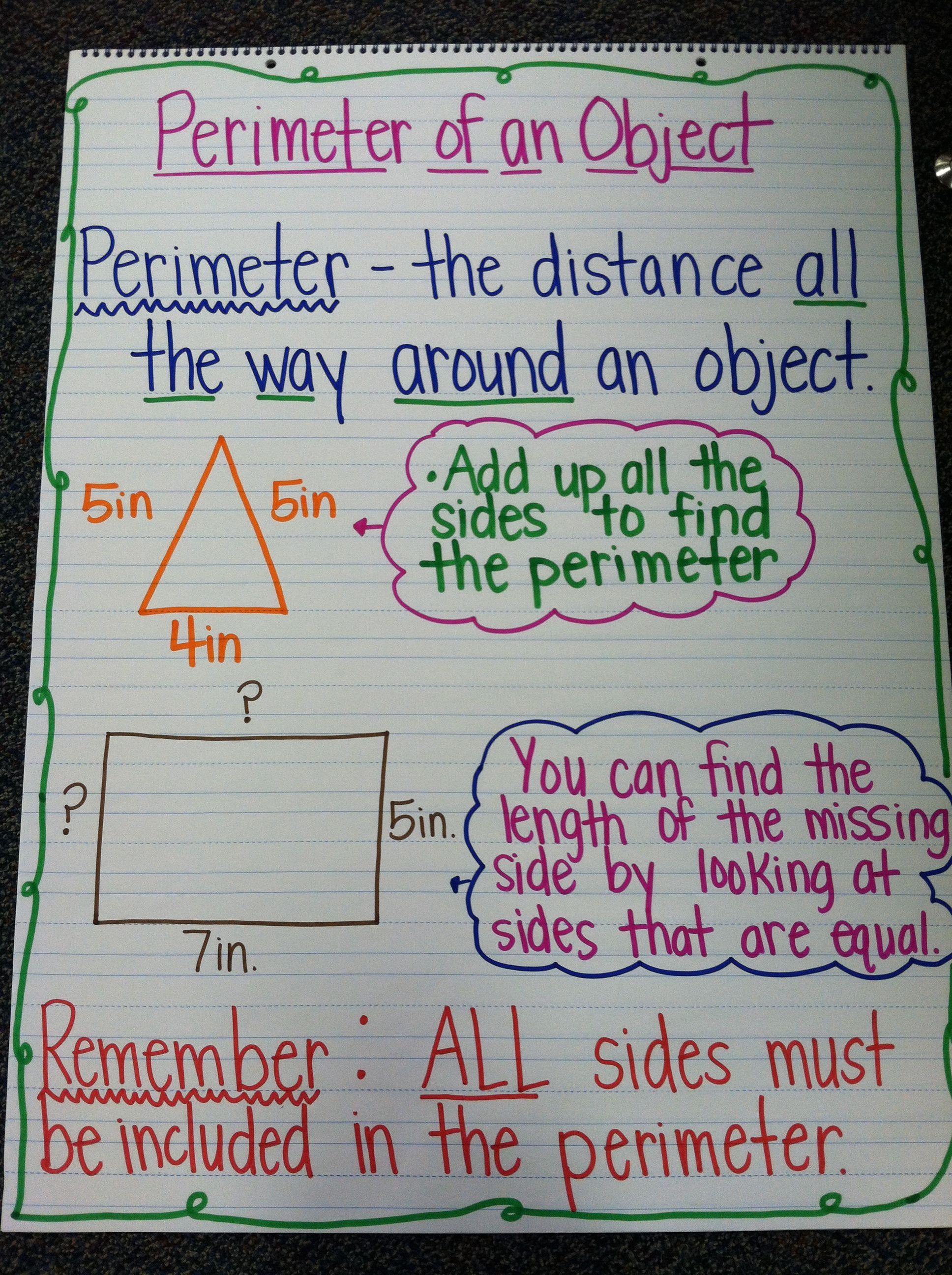 Multiplication Anchor Charts Multiplication And Anchor