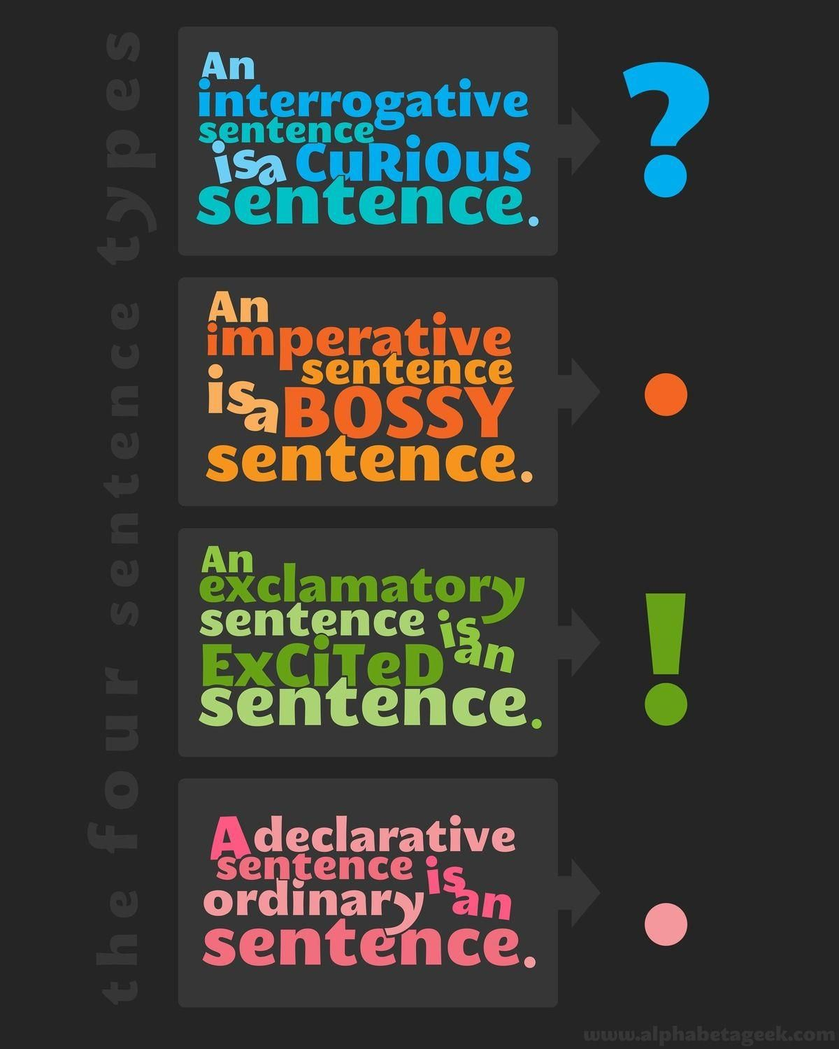 The Four Sentence Types