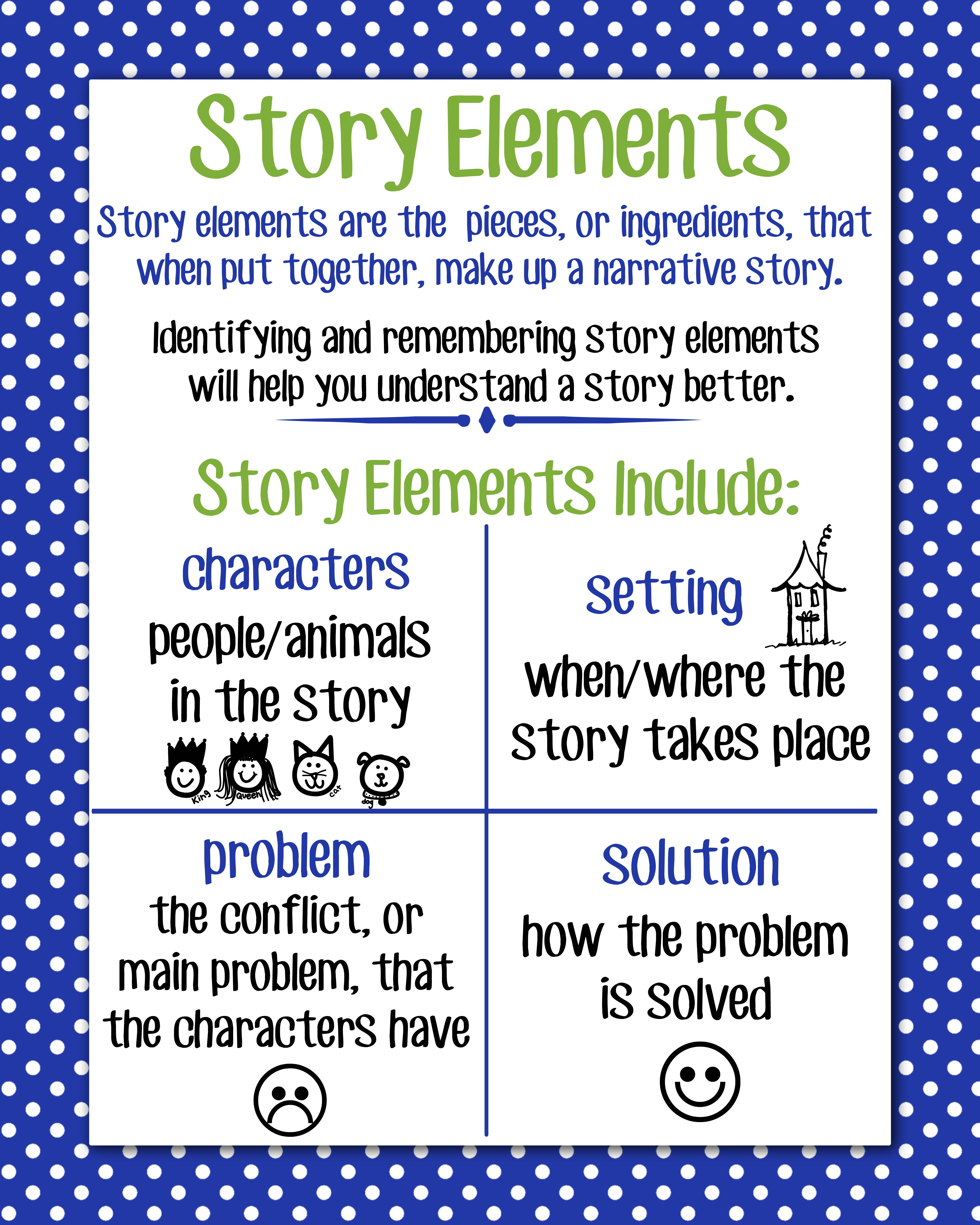 Story Elements Anchor Chart