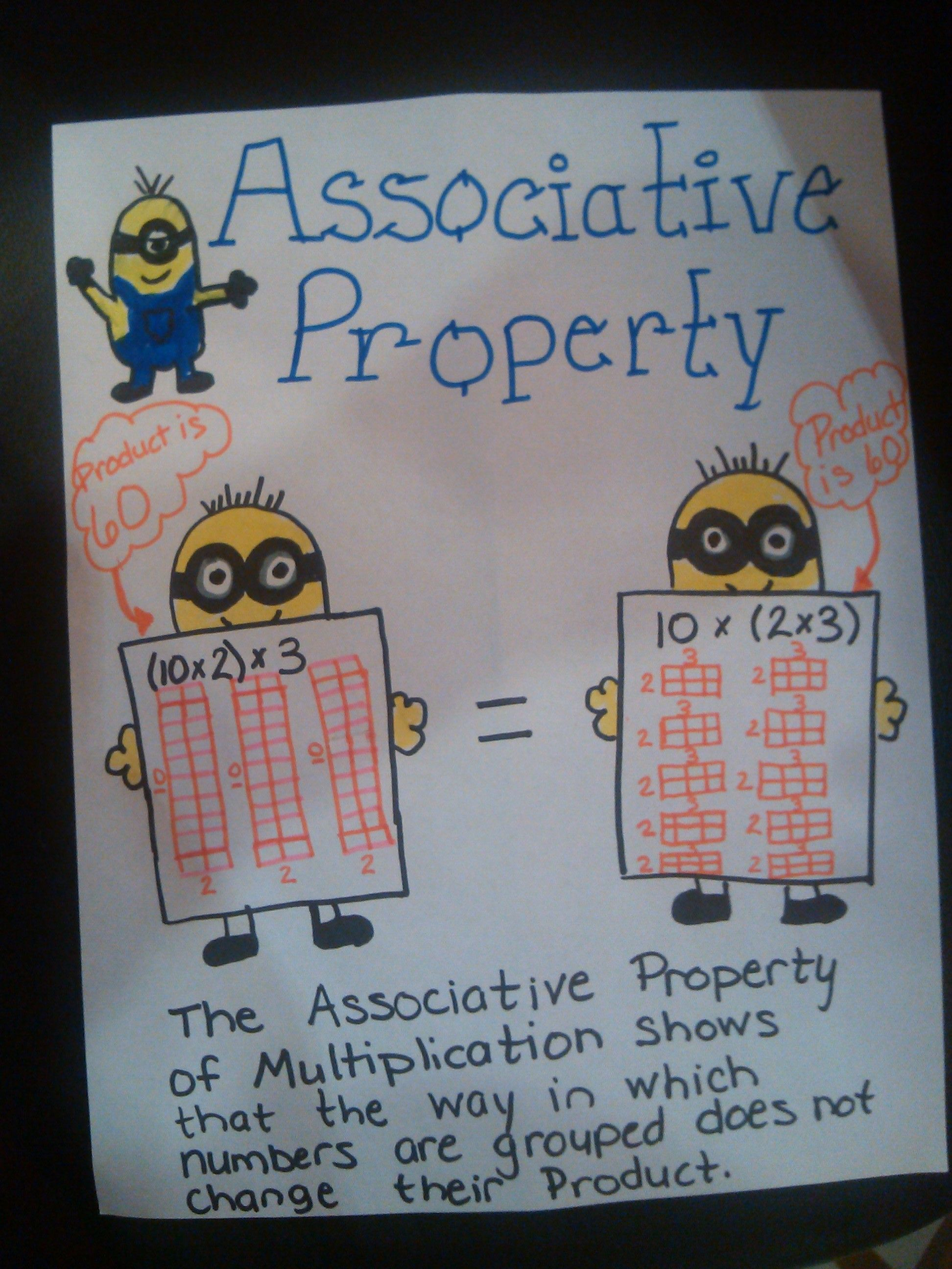Associative Property Anchor Chart
