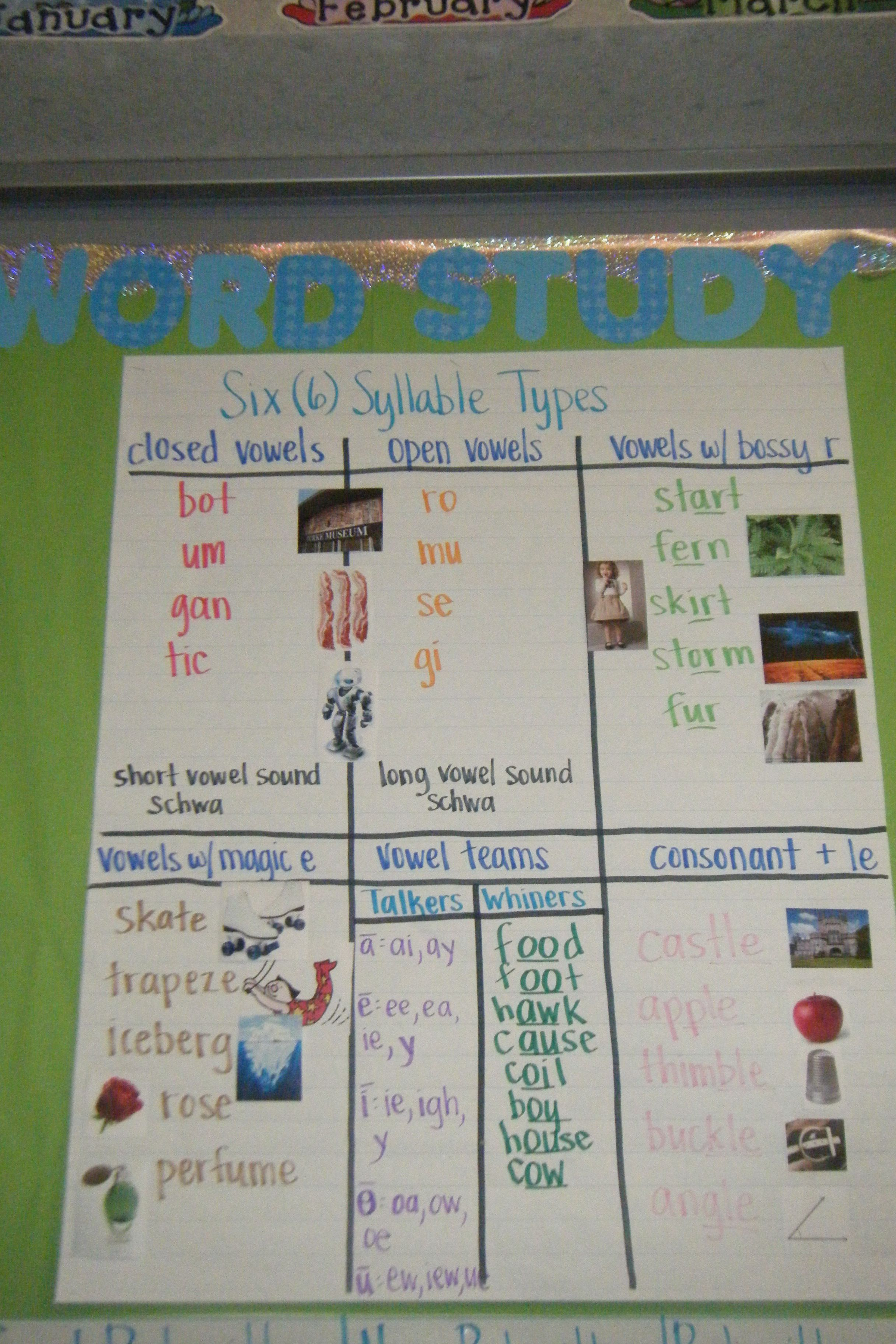 Open Syllable Worksheets