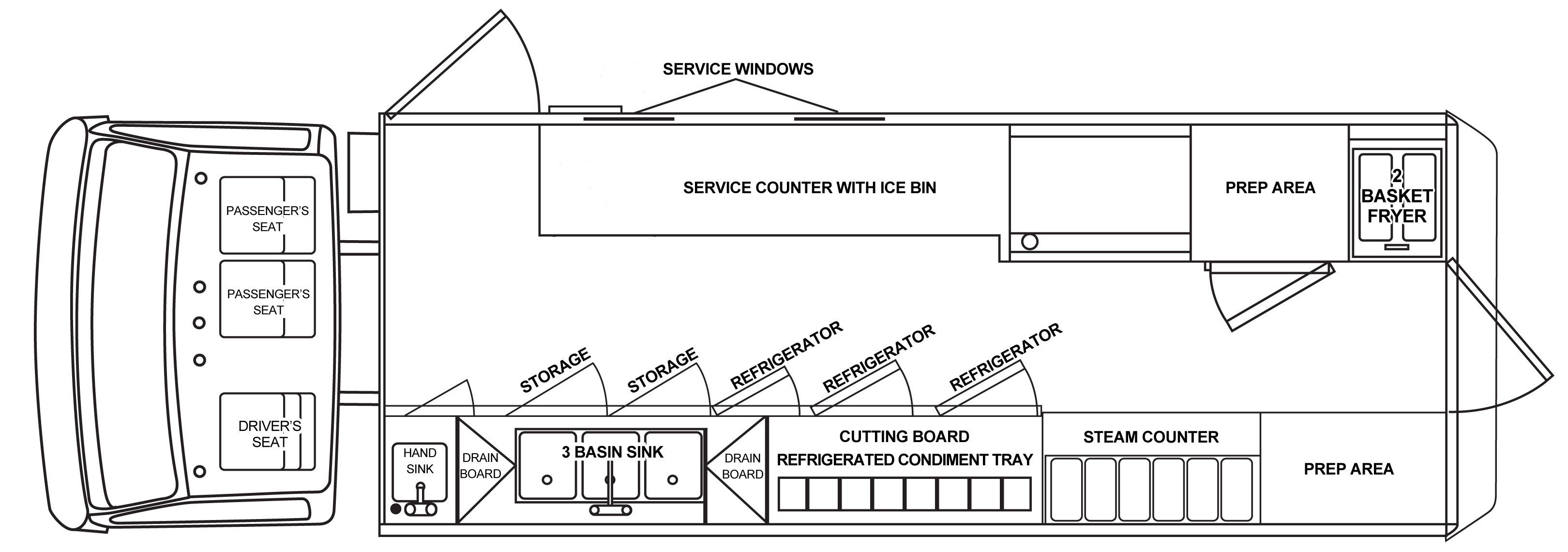 Food Truck Wiring Diagram Chevy Truck Wiring Diagram