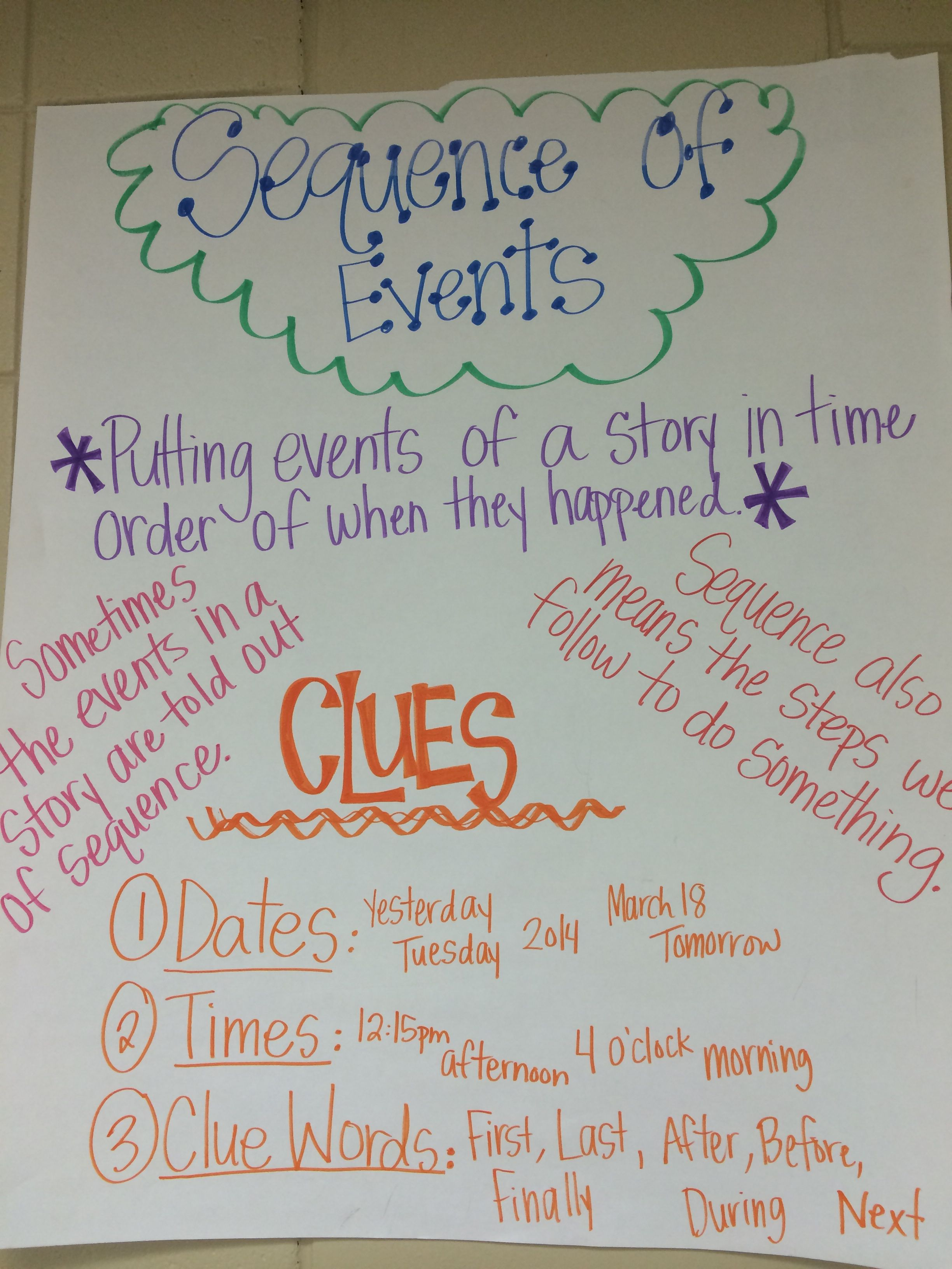 Sequence Of Events Anchor Chart