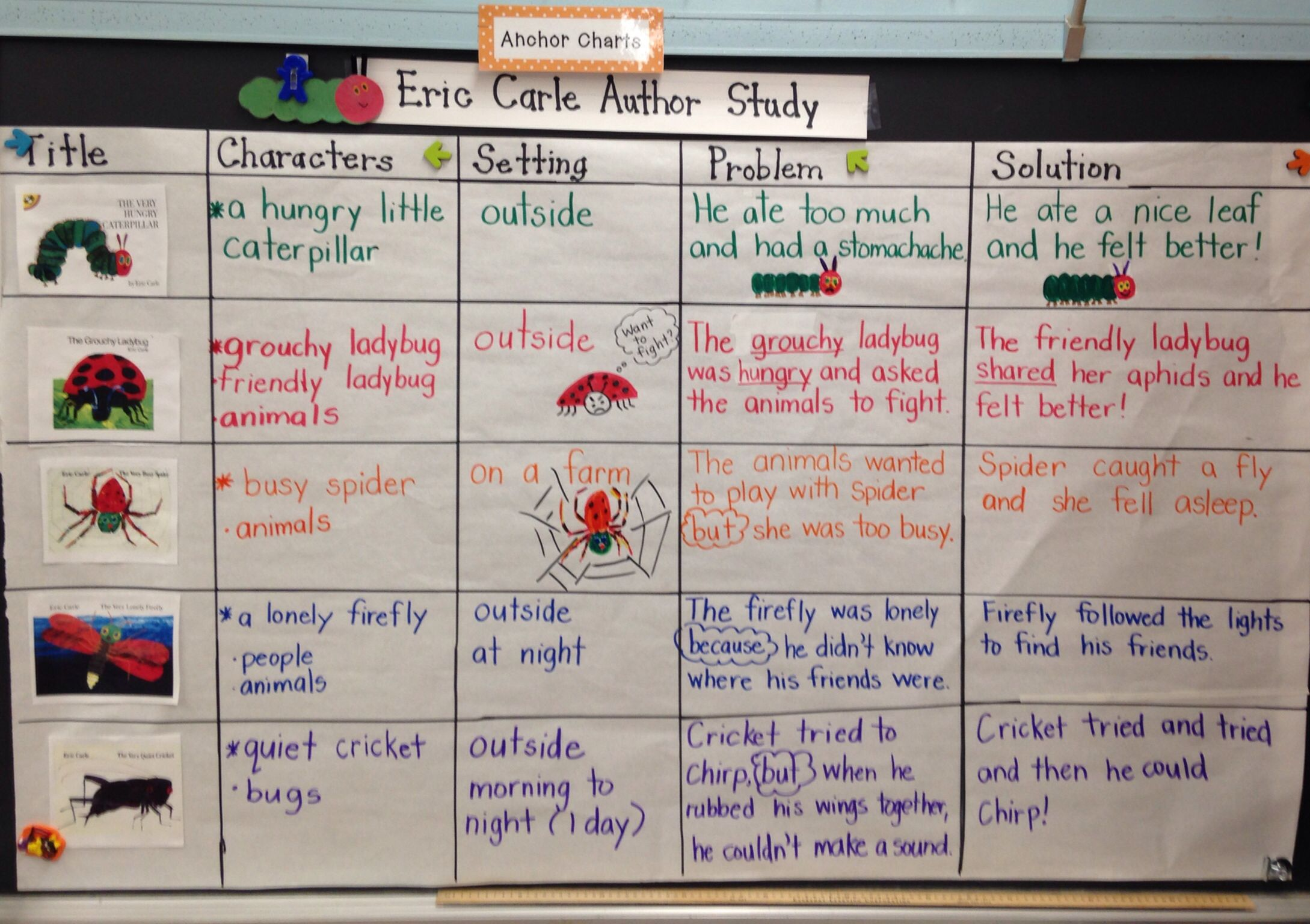 Eric Carle Author Study Board