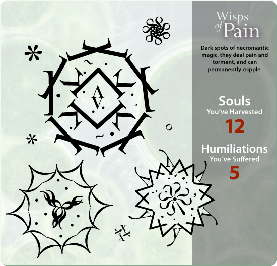 Wisps of Pain monster card