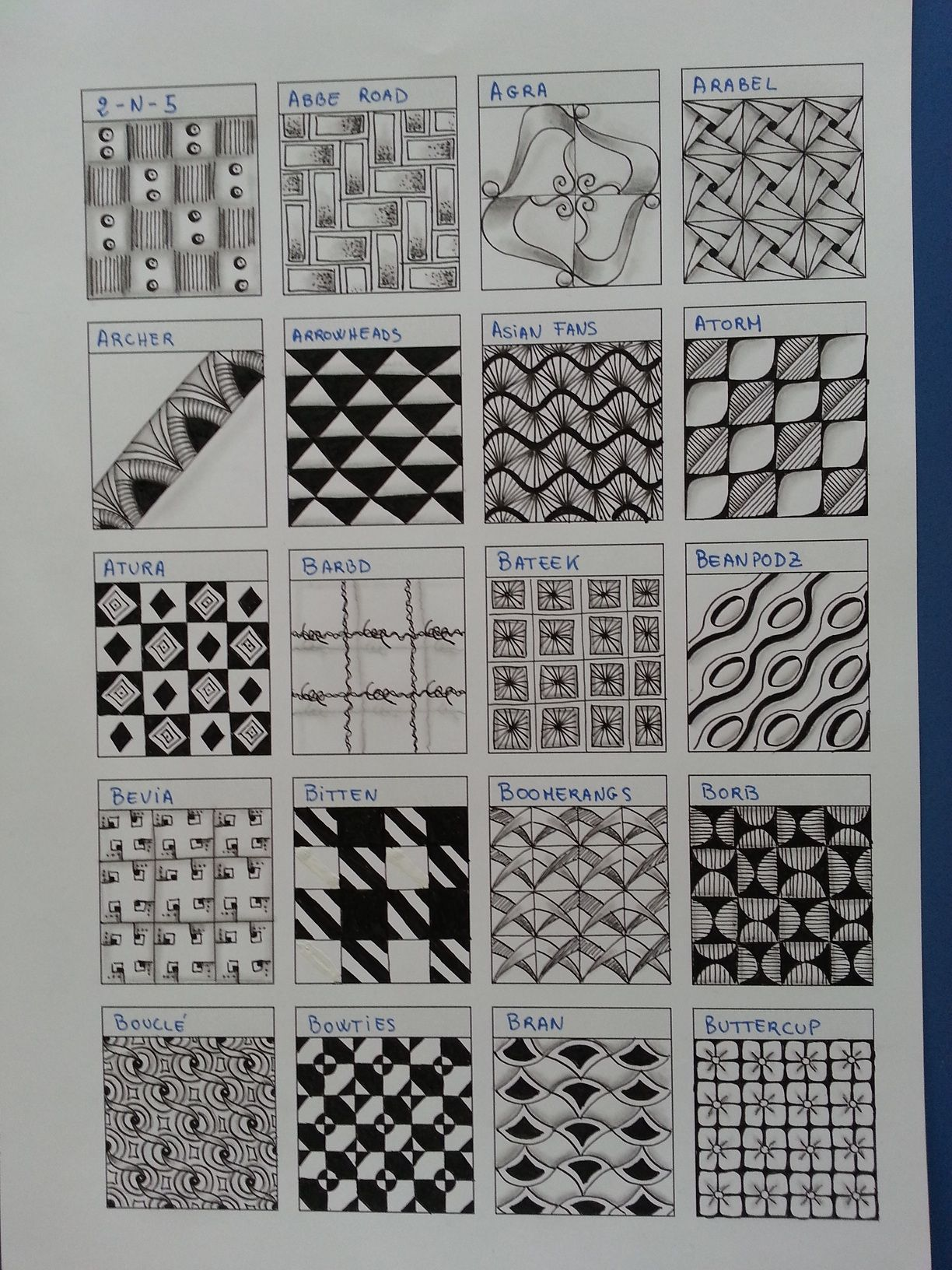 Images About Zentangle Patterns