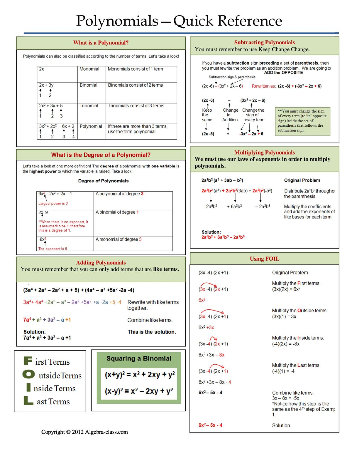 Algebra 1 Factoring Quick Reference Sheet