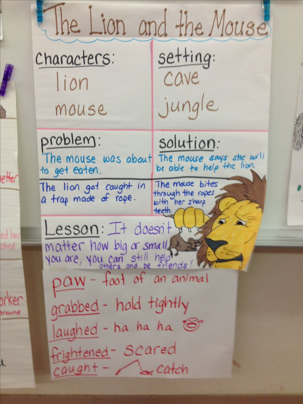 Images About Fables Lion And The Mouse Story Map On
