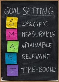 """how to make a """"smart"""" goal... #psychology #fitness #counseling"""